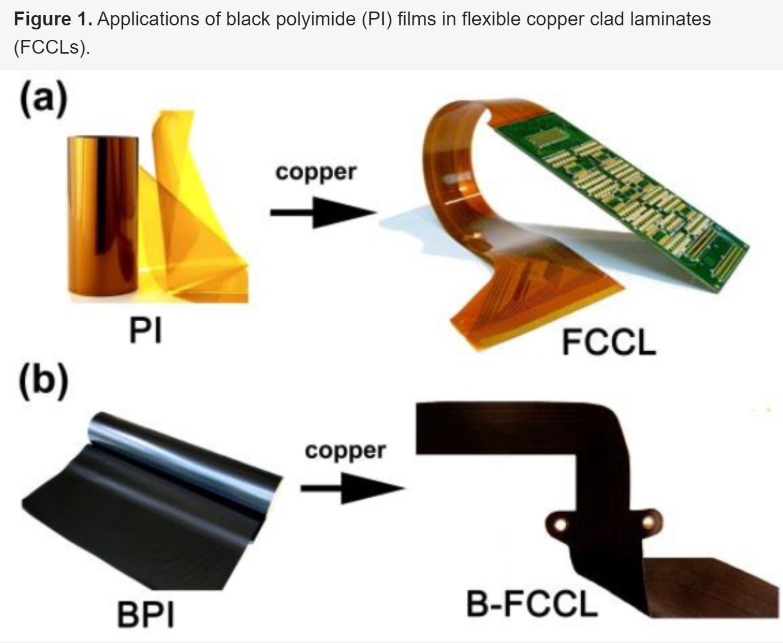 FPCB용 FCCL 관련 소재 기술 기업과의 전략적 제휴