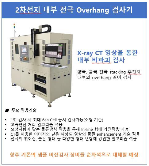 CT기반 전수검사 장비 대표 이미지